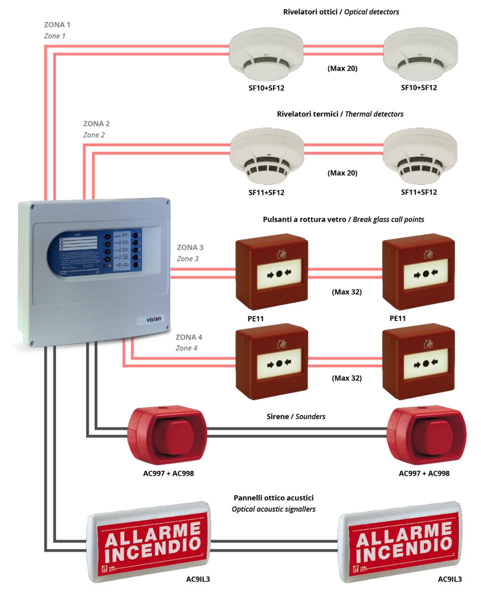 Schema Elettrico Impianto Antincendio : Sicurezza impianto elettrico